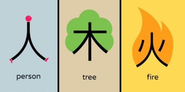 Imparare a leggere e scrivere il cinese in 10 minuti (VIDEO)