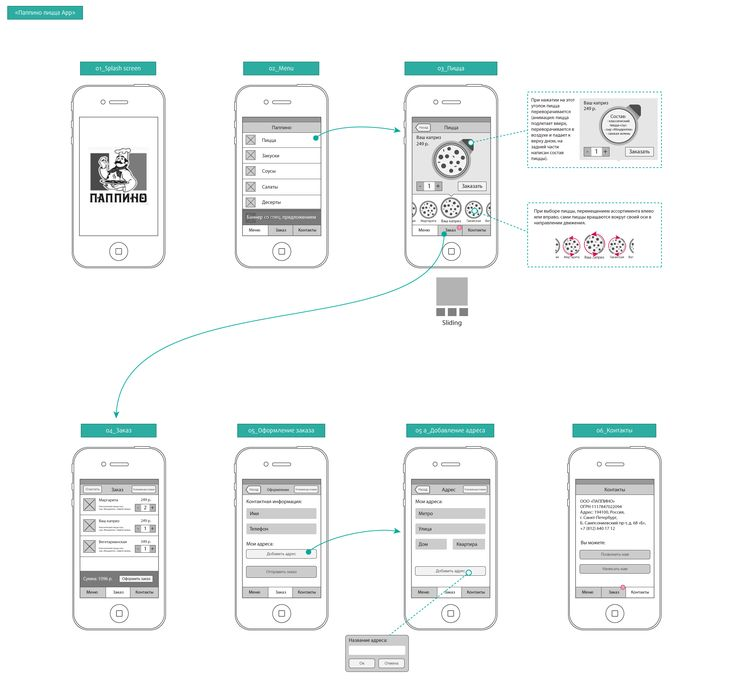 how to create wireframes for mobile apps