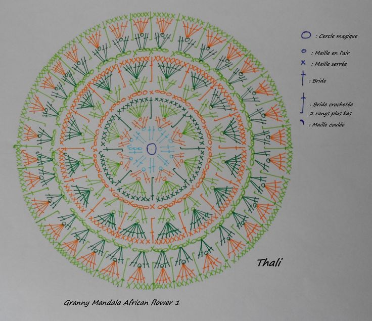 Le diagramme du Mandala African flower