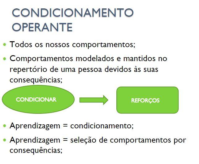 CONDICIONAMENTO OPERANTE Todos os nossos comportamentos; Comportamentos modelados e mantidos no repertório de uma pessoa devidos às suas consequências; Aprendizagem = condicionamento; Aprendizagem = seleção de comportamentos por consequências; CONDICIONAR REFORÇOS