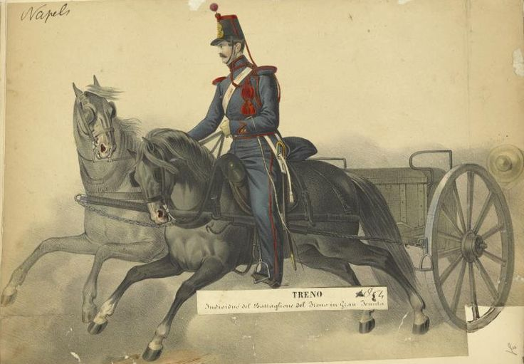 File:Treno artiglieria due sicilie 1854.png