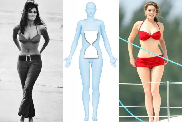 Celebrities with hourglass figures nude