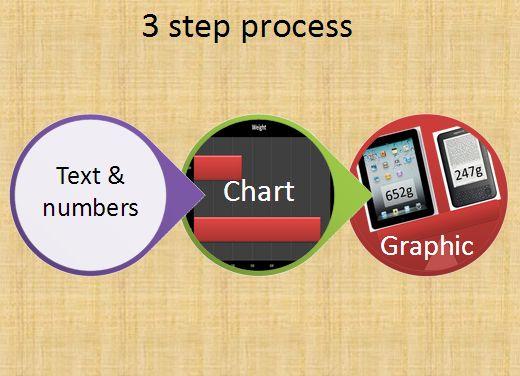 Maths resource on how to make infographics