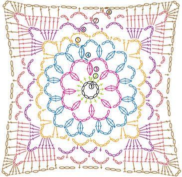 Cuadrado o granny square con piñas y varetas tejido a crochet! de Tejiendo en Perú