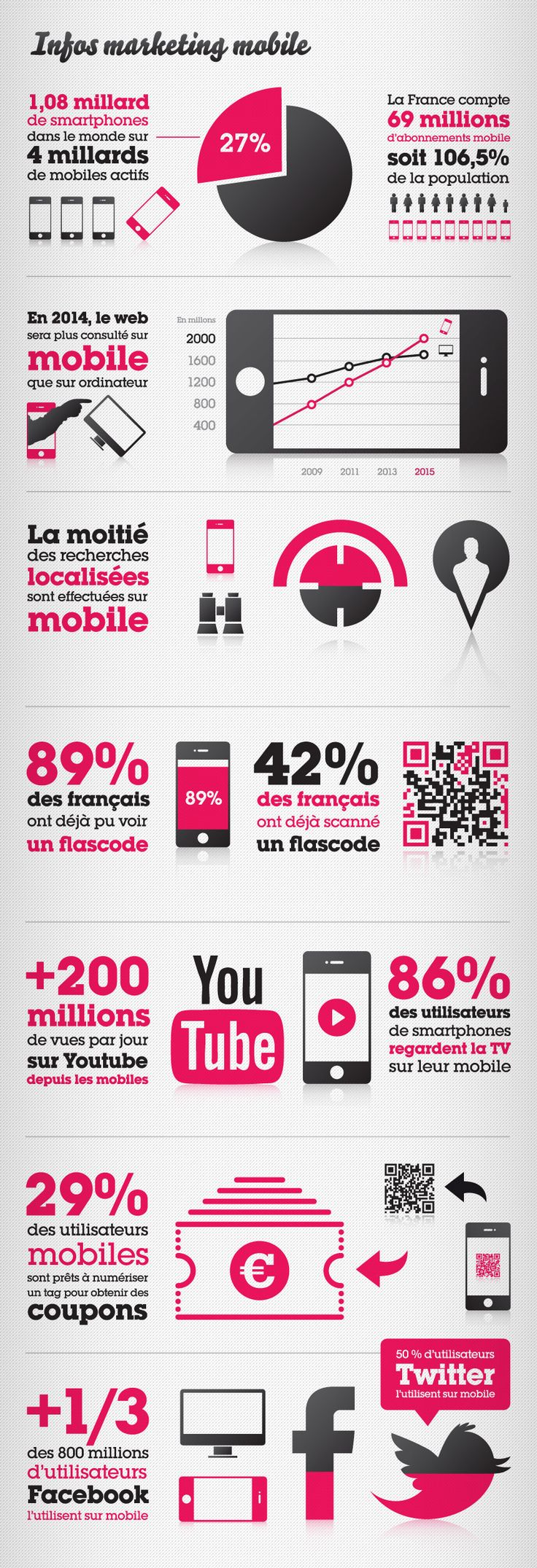 caconcept-alexis-cretin-graphiste-montpellier-actualites-creation-digitalmobile-communication-concept-charte-graphique-7