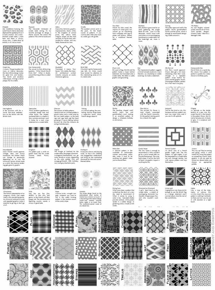 pattern names and descriptions - Google Search | Pattern ...