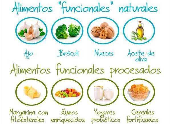 42 best images about bienestar integral angiexitosa on pinterest antigua tes and sons - Alimentos adelgazantes naturales ...