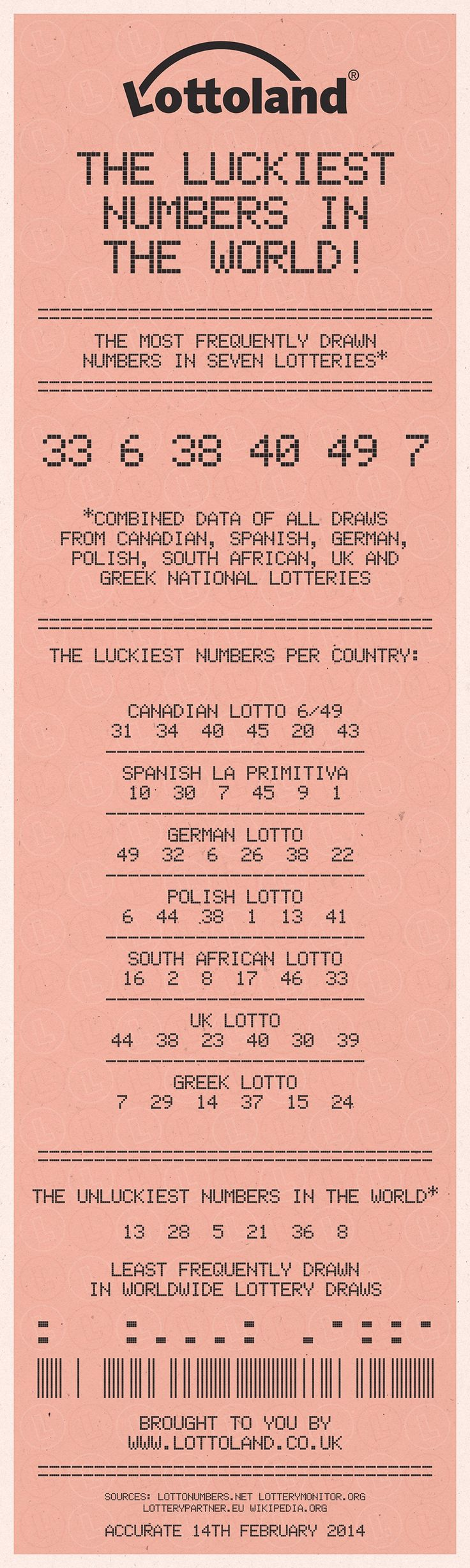 The Luckiest Numbers in the World | Earthly Mission (to Extract the Juice of the Internet)