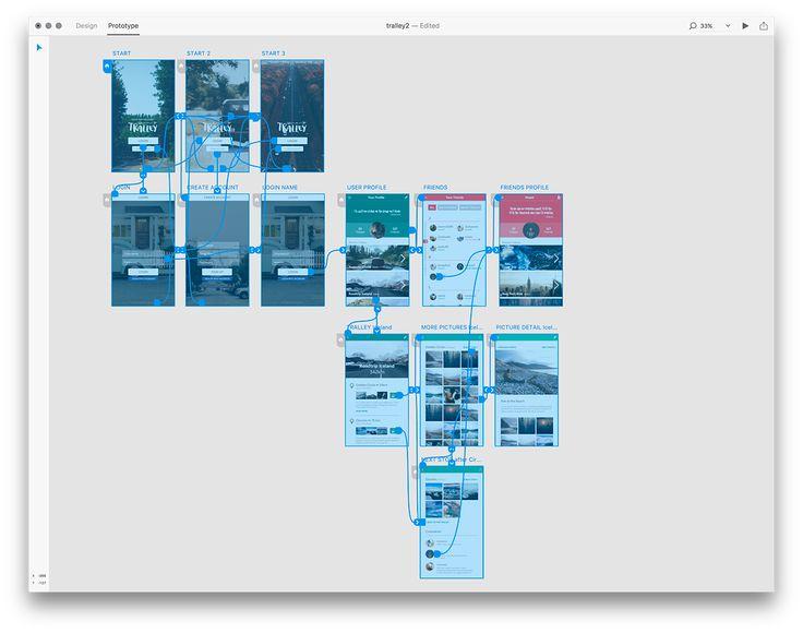 Tralley • App Design #MadeWithAdobeXD on Behance