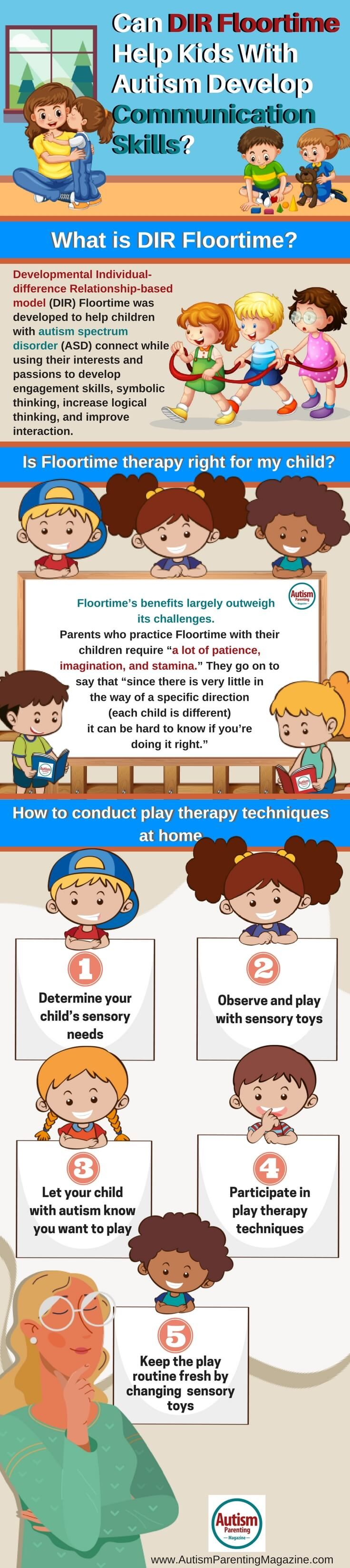 Can Dir Floortime Help Kids With Autism Develop Communication Skills Children With Autism Communication Skills Relationship Skills