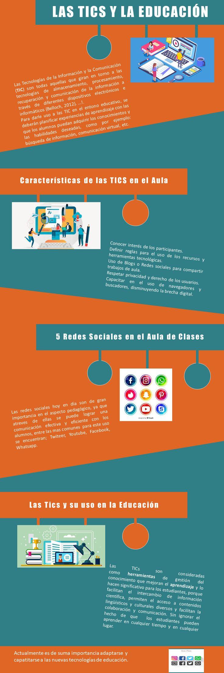 Tics Y Educación Pandora Screenshot