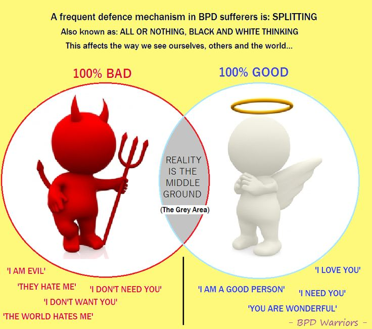 "A frequent defense mechanism in those living with BPD is ""splitting"". #bpd"