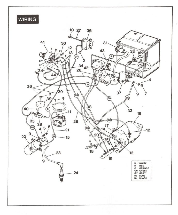 829489acb2fb5eba06fc99a88ca7fe2c  Club Car Golf Cart Wiring Diagram on club car golf cart battery diagram, par car wiring diagram, car battery wiring diagram,