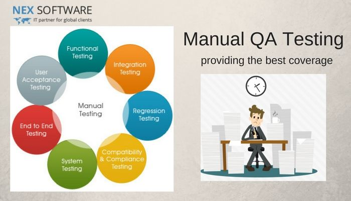 Manual Qa Testing Providing The Best Coverage Nexsoftsys