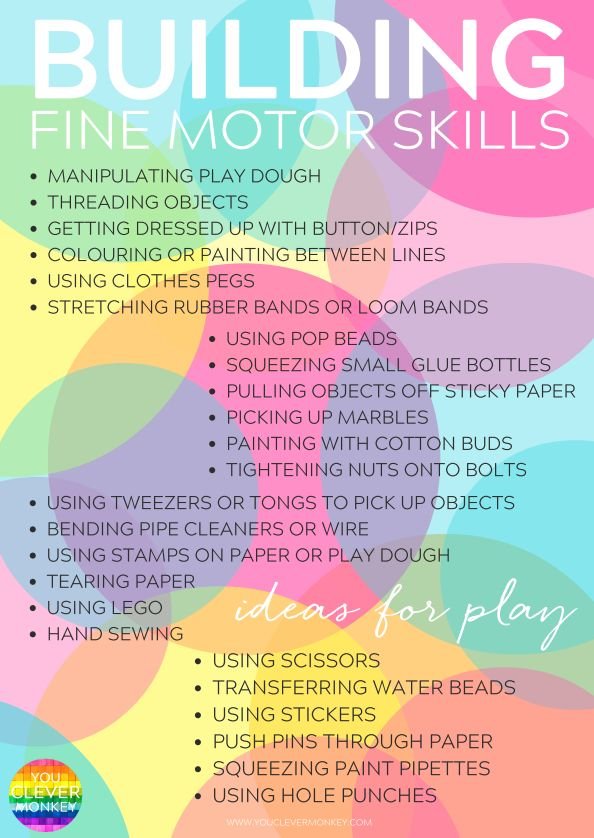 Building Fine Motor Skills Poster | you clever monkey