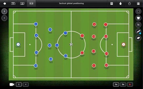 Taktyka piłki nożnej • Wpływ współczesnej taktyki piłki nożnej • Systemy gry i ich rodzaje • Strategia gry w piłce nożnej • Zobacz >>