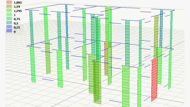 Esempio di valutazione della vulnerabilità sismica degli edifici