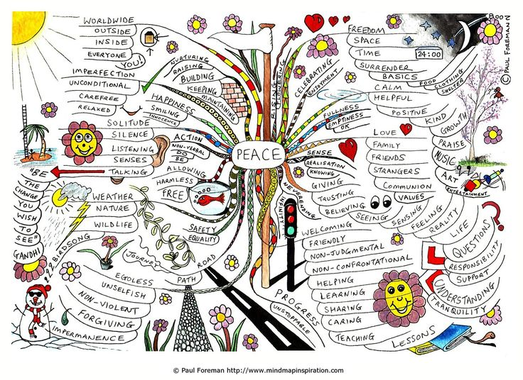 15 best mind maps images on pinterest mind maps learning and studying the peace mind map created by paul foreman will help you to consider how harnessing a peaceful world begins inside each and every one of us fandeluxe Image collections