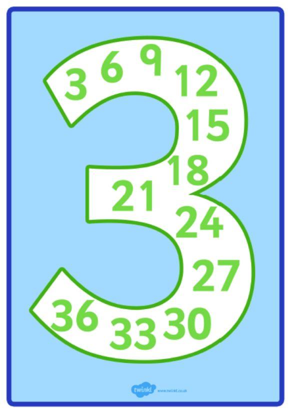 Multiplikation siffror med produkter