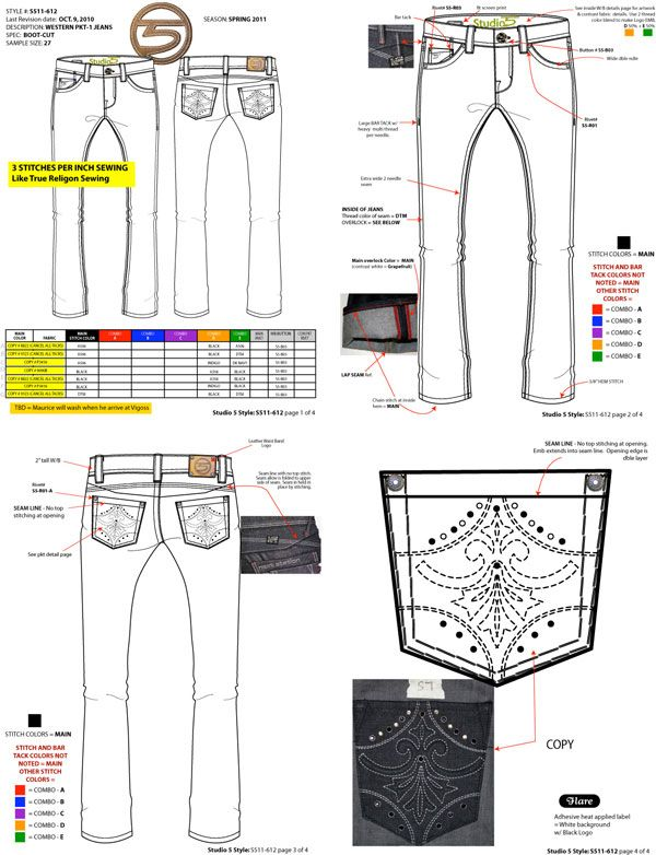 The use of adobe illustrator to create fashion flats in the process of developing a garment
