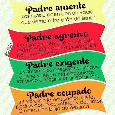 PSICOLOGOS PERU: 6 TIPOS DE PADRES Y MADRES: INFOGRAFIA