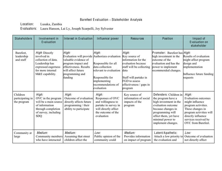 Analyzing, Interpreting and Reporting Basic Research Results
