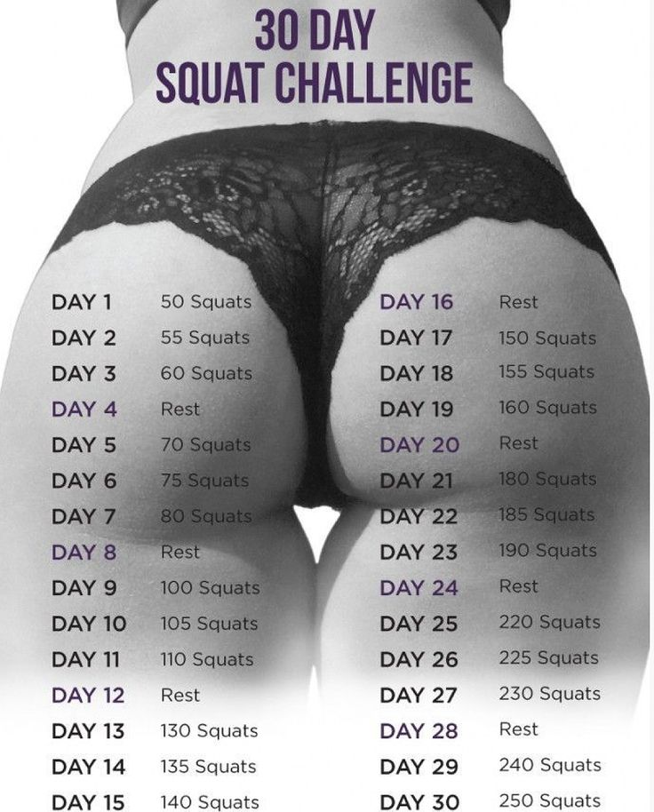 It's a myth, that ever elusive perfect butt, or is it? Swimsuit season is here but it's not too late. Give this 30day squat challenge a try. Wanna build those glutes, this is the key to booty nirvana. Anyone can do this at home or at work or at the gym, all you need is 15 MINUTES A DAY!!! That's like listening to five songs in a row and you're done!!