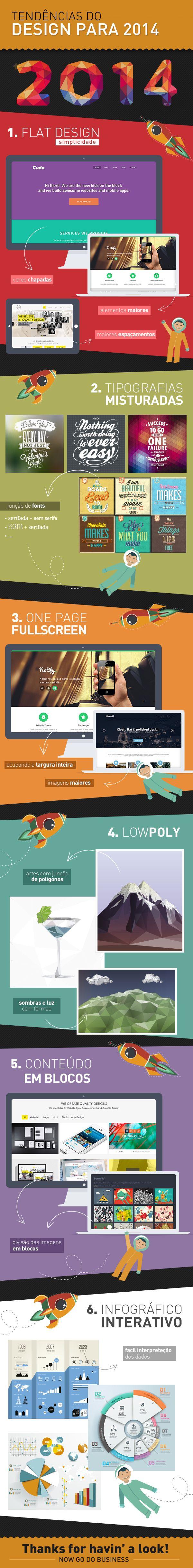 Infográfico: Tendências do Design para E-Commerce 2014 by Pri Santos Barella, via Behance
