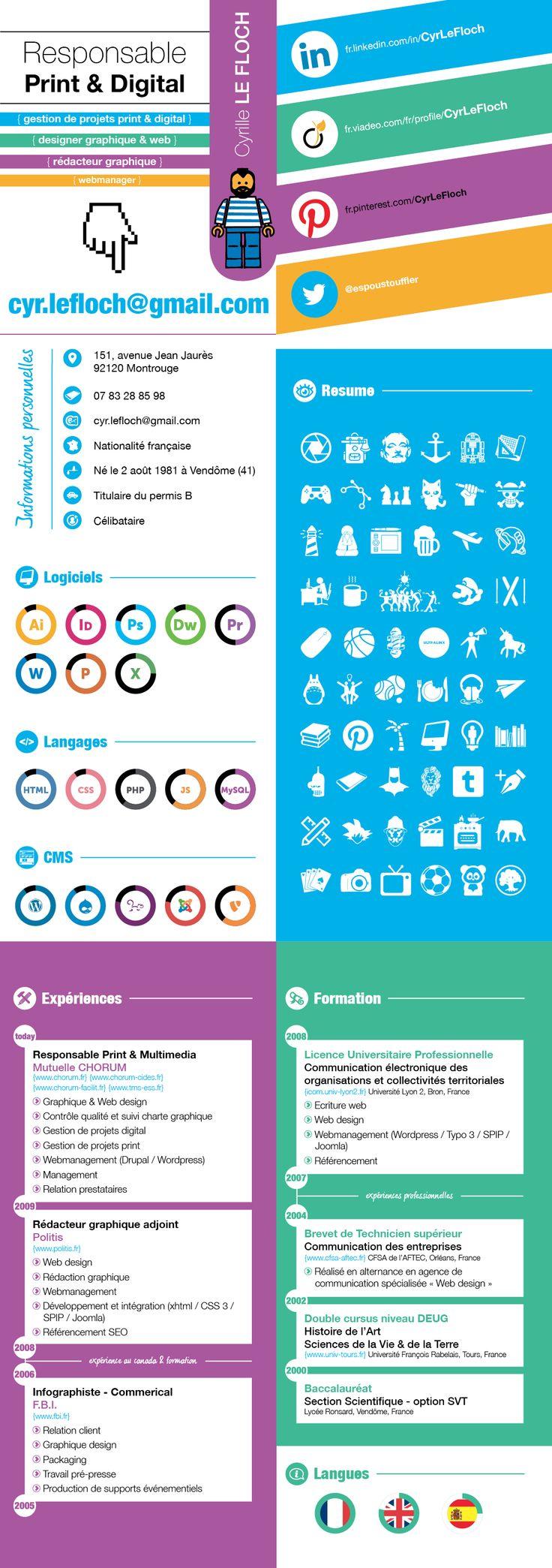 68 best [o..O] {who am i} CV images on Pinterest   Resume design ...