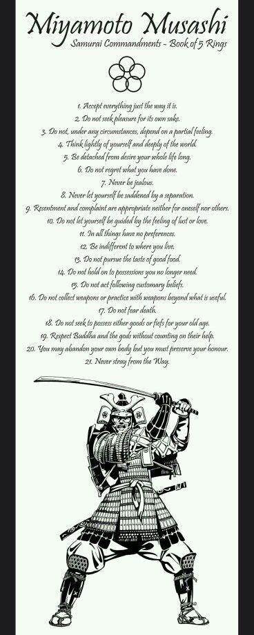 Bushido. The way of martial arts philosophy