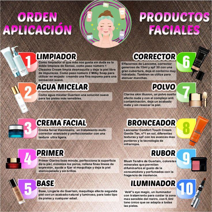 Consejos de Belleza. Orden de aplicación de productos faciales. sensai-cleasing-cream sensai-milky-soap guerlain-eau-de-beaute lancome-visionnaire-crema-rica-multi-correctora-50ml clarins-base-alisante-express-15ml-1 guerlain-maquillaje-lingerie-de-peau-02 lancome-corrector-effacernes-01 clarins-skin-illusion-powder-loose-110 lancaster-sun-face-spf50-50ml guerlain-colorete-rose-joues-p-17971.html velds-eye-magic Todos estos productos los puedes www.perfumeriaslaguna.com/
