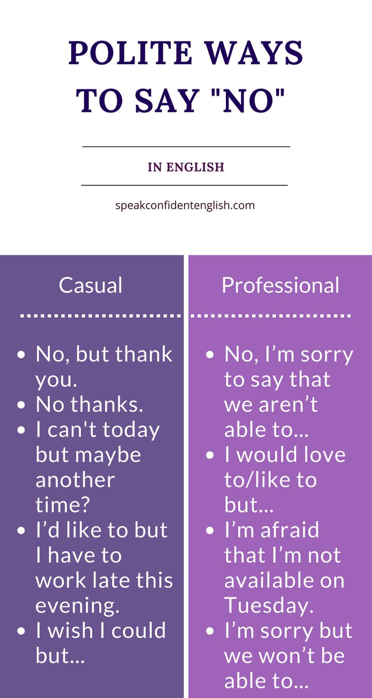 Professional English. Is someone waiting for you to make a decision? Not sure what to say or how to best say no? Here's a great lesson with expressions for face-to-face conversation, speaking on the telephone, and communicating by email in English…
