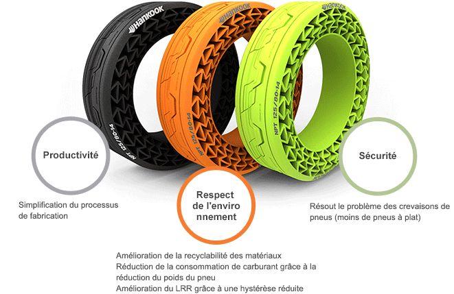 Productivité:Simplification du processus de fabrication / Respect de l'environnement :Amélioration de la recyclabilité des matériaux Réduction de la consommation de carburant grâce à la réduction du poids du pneu Amélioration du LRR grâce à une hystérèse réduite / Sécurité : Résout le problème des crevaisons de pneus (moins de pneus à plat)