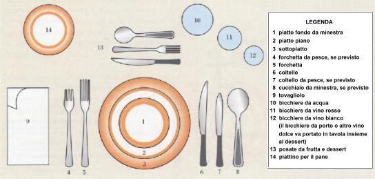 Apparecchiare la tavola di tutti i giorni secondo il galateo…. | Nikothewall's blog ;)