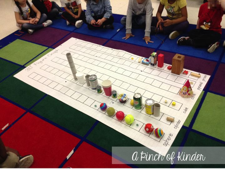 Teaching 3D Figures in FDK - A Pinch of Kinder