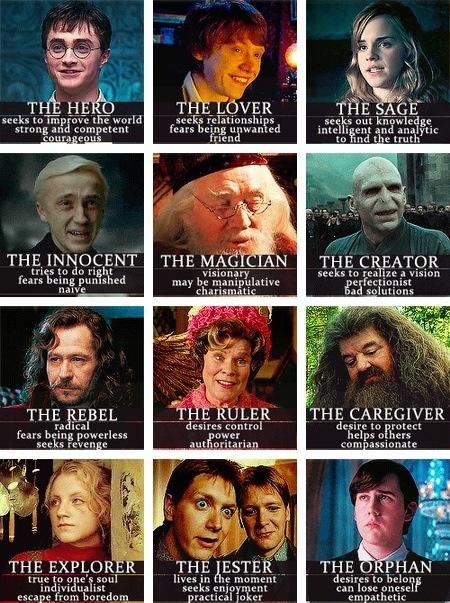 Brand Archetypes via Harry Potter.