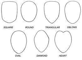 manga faces step by step - Google Search