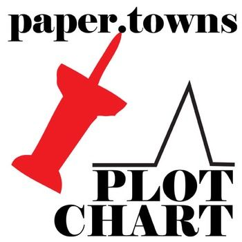 PAPER TOWNS Plot Chart Diagram Arc  NOVEL: Paper Towns by John Green LEVEL: 7th-12th COMMON CORE: CCSS.ELA-Literacy.RL.2 Answer Key Included!  In the near-ish future, this resource will be available for purchase as part of our PAPER TOWNS Unit Teaching Package bundle.