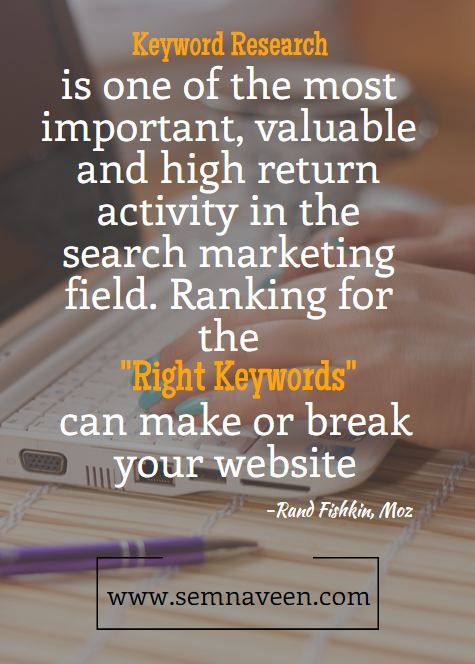 Why Keyword Research Is Important For Blogging | F5 The Refresh