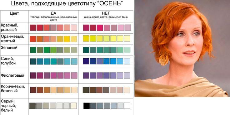 какая цветовая палитра подходят рыжеволосым с серыми глазами: 16 тыс изображений найдено в Яндекс.Картинках