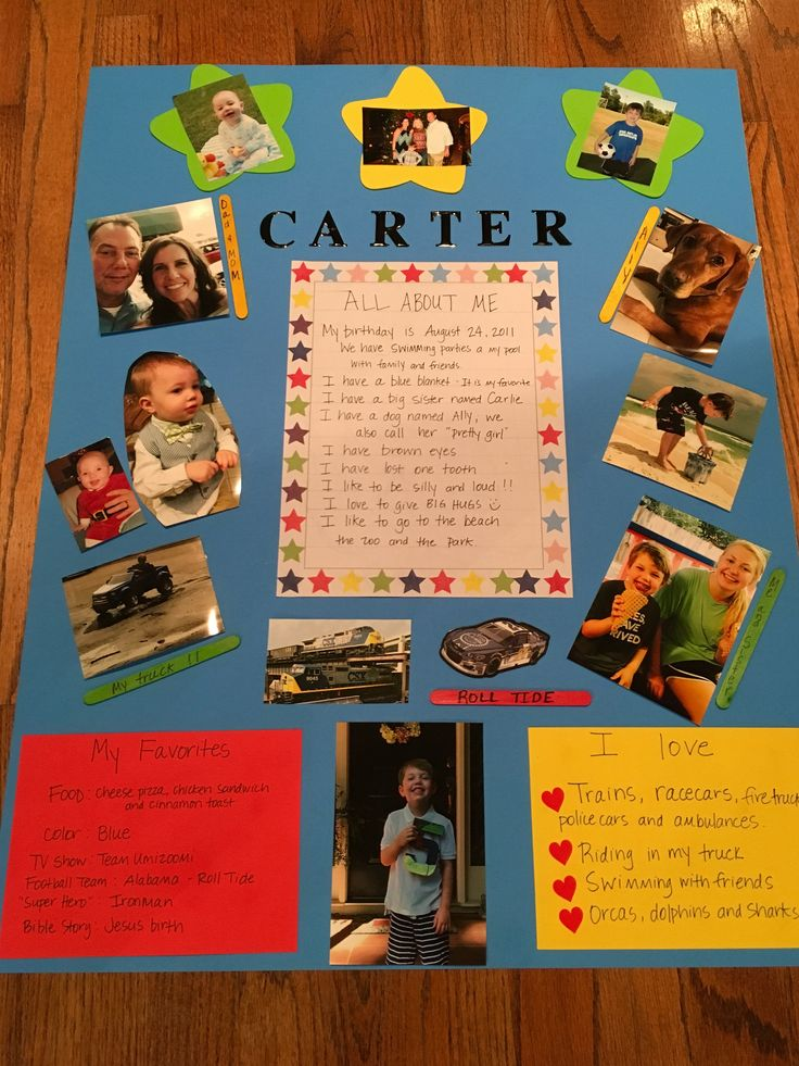 All about me poster for kindergarten
