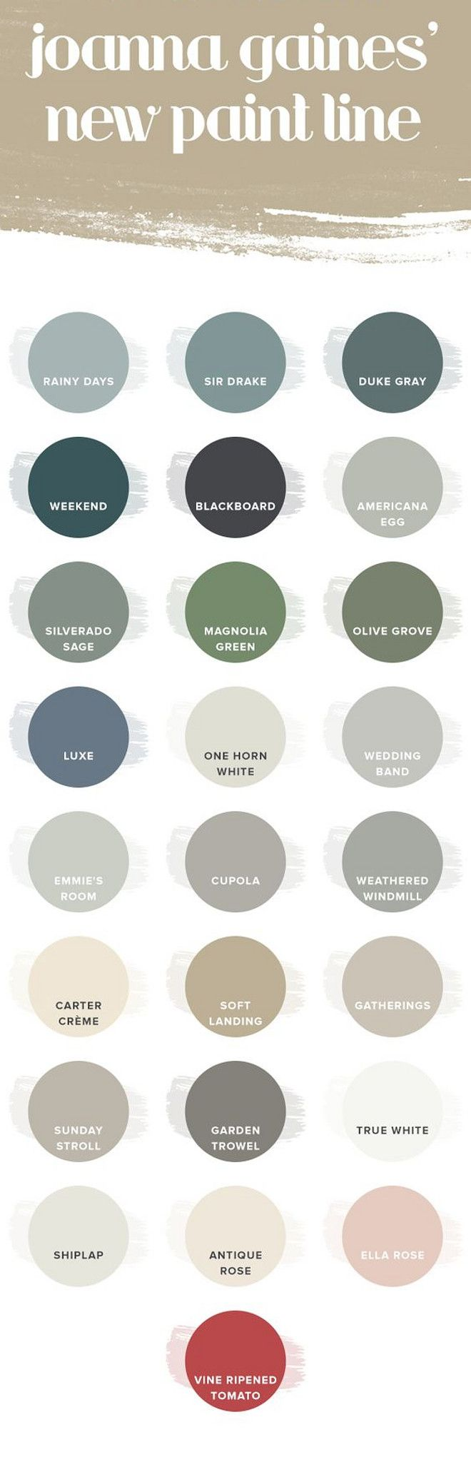Fixer Upper Joanna Gaines Magnolia Home Paint. Joanna's Favorite Paint Colors. Magnolia Paint