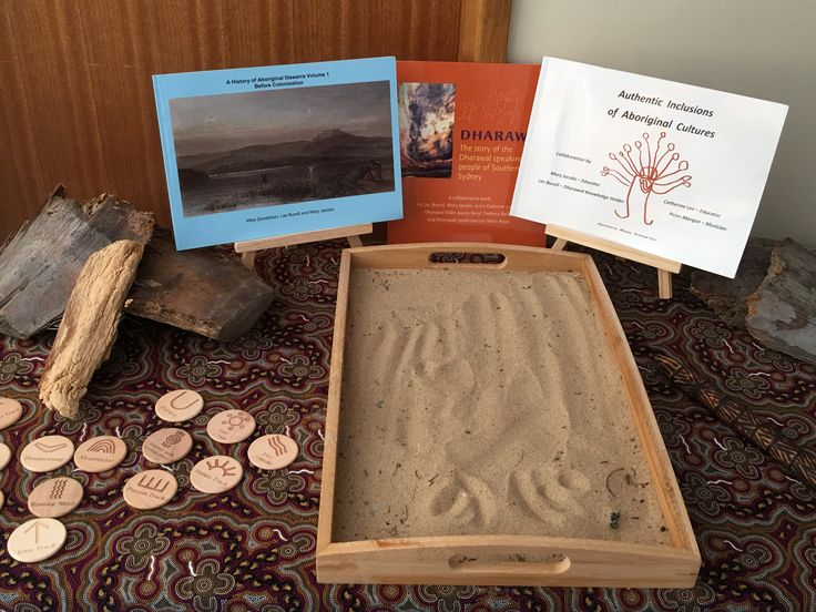 Embedding Aboriginal Perspectives in Early Childhood Curriculums at Stanwell Park Preschool.
