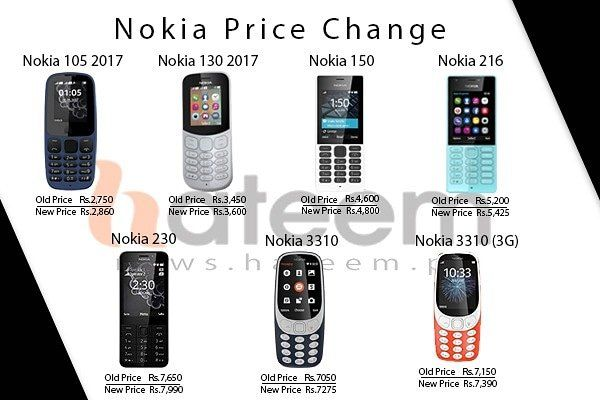 Nokia Mobile Price Changed Due to Changes in Dollar Rate
