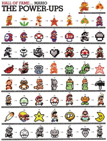 These are some of the old Mario power ups.