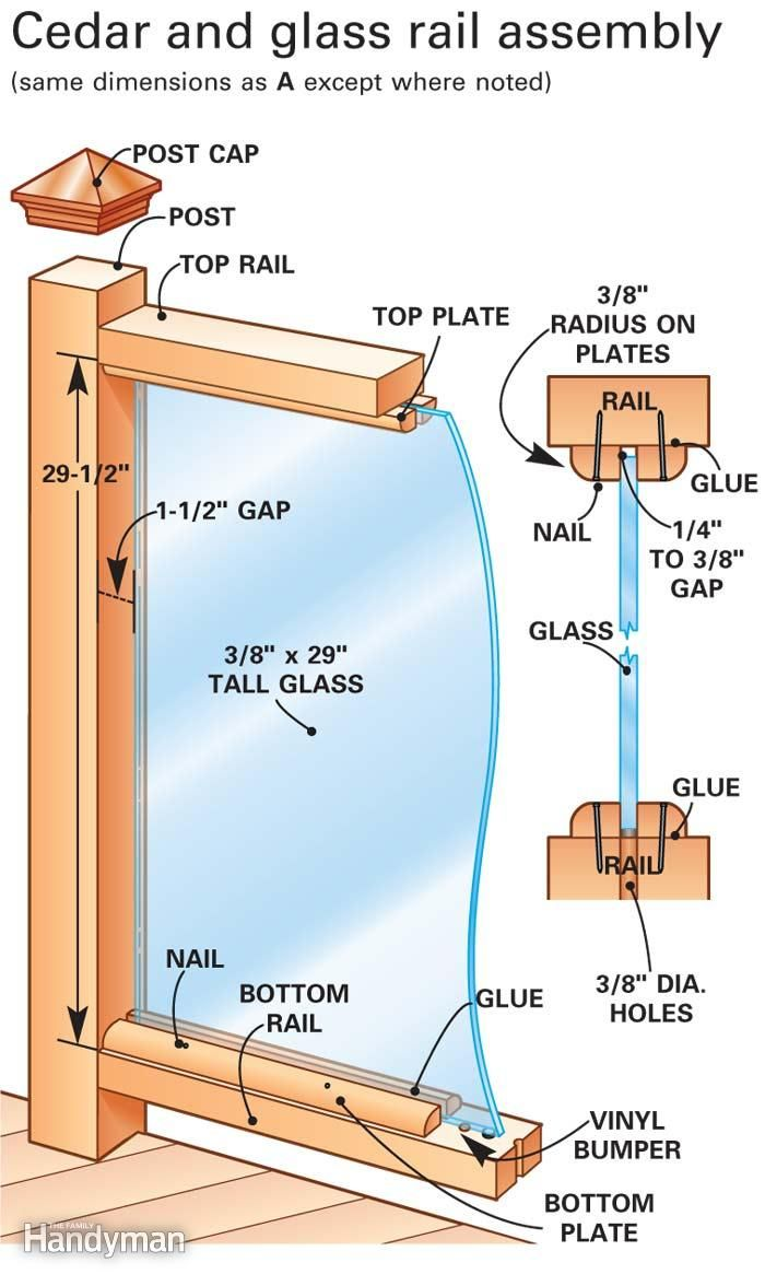 Glass Panel Railings For Decks   How to Build a Cedar Deck Railing With Glass   The Family Handyman