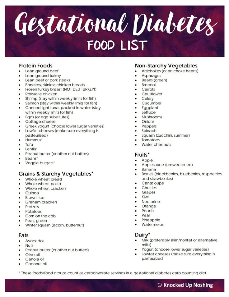 Gestational Diabetes food list