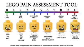 LEGO Pain Assessment Tool by Brendan Powell Smith, via Flickr lol