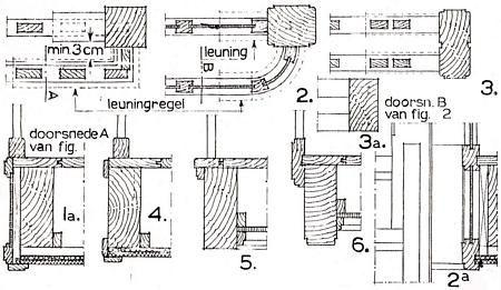 Trappen - leuningen en balustraden: Bouwkundig detailleren - details bouwkunde.