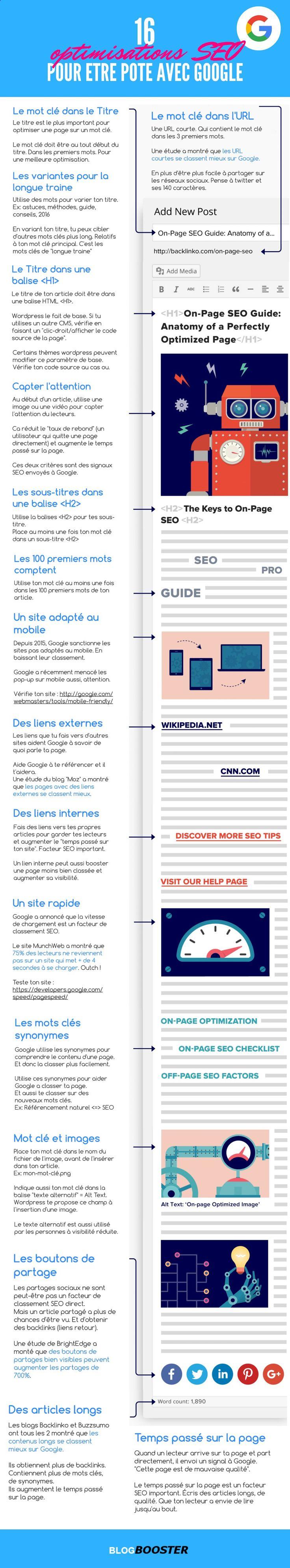Comment structurer vos pages pour Google